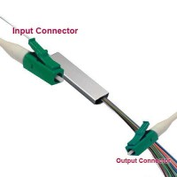 1x16 LC/APC to LC/APC PLC Splitter Mini Module